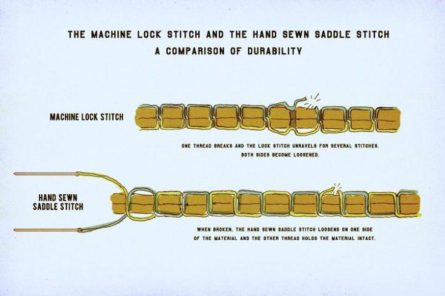 Hand Sewn Leather Saddle Stitch