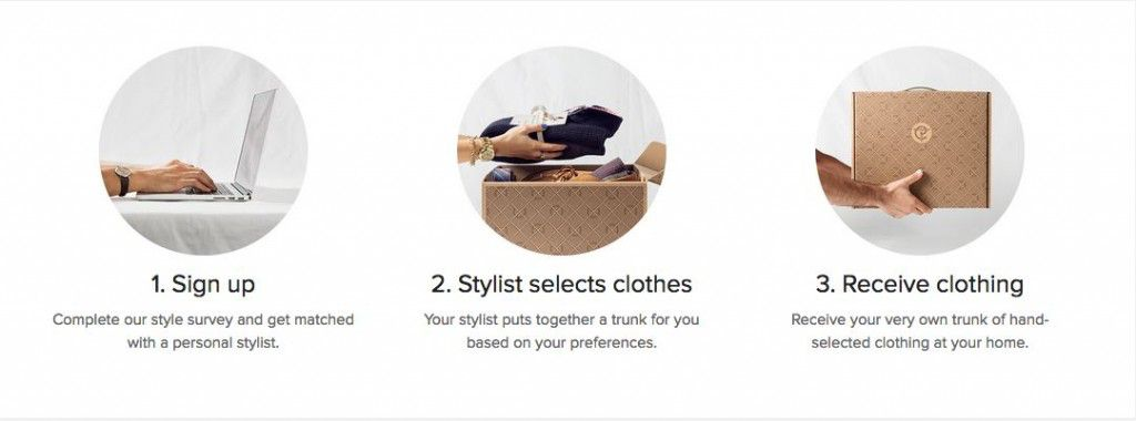 TrunkClub.com review1