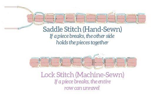 Saddle Stitch Graphic